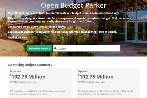 Town of Parker Open Budget